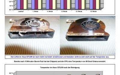 Temperatur-Entwicklung_Laptop_Asus_G73JW.jpg